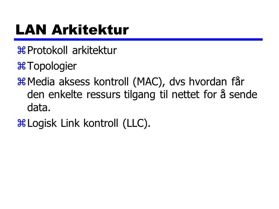 LAN Arkitektur zProtokoll arkitektur zTopologier zMedia aksess kontroll (MAC), dvs hvordan får den enkelte ressurs tilgang til nettet for å sende data.