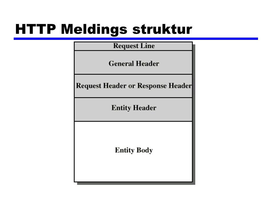 HTTP Meldings struktur