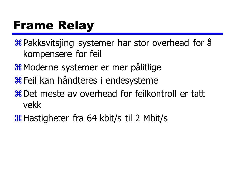 Frame Relay zPakksvitsjing systemer har stor overhead for å kompensere for feil zModerne systemer er mer pålitlige zFeil kan håndteres i endesysteme zDet meste av overhead for feilkontroll er tatt vekk zHastigheter fra 64 kbit/s til 2 Mbit/s