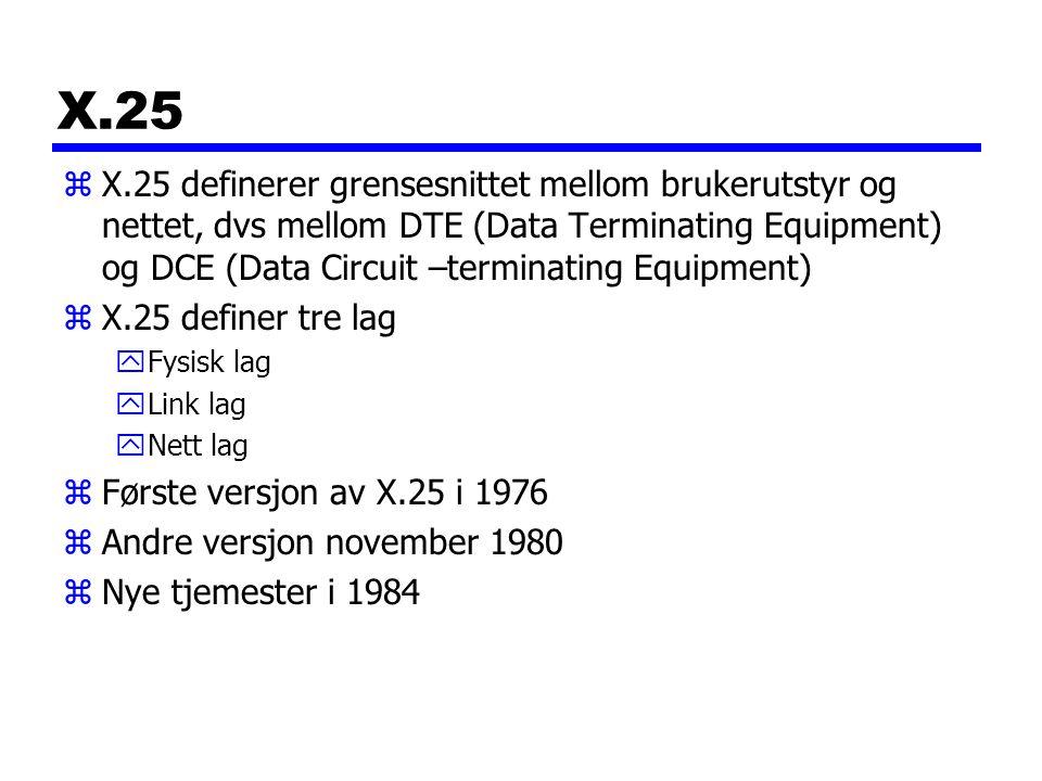 X.25 zX.25 definerer grensesnittet mellom brukerutstyr og nettet, dvs mellom DTE (Data Terminating Equipment) og DCE (Data Circuit –terminating Equipment) zX.25 definer tre lag yFysisk lag yLink lag yNett lag zFørste versjon av X.25 i 1976 zAndre versjon november 1980 zNye tjemester i 1984