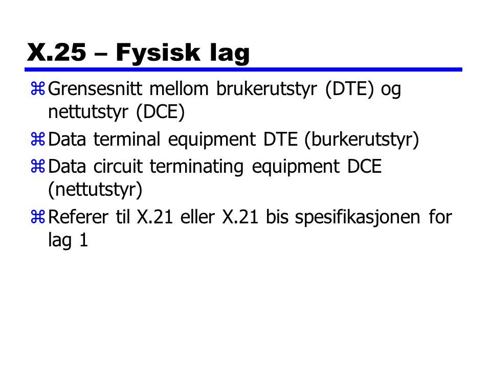 X.25 – Fysisk lag zGrensesnitt mellom brukerutstyr (DTE) og nettutstyr (DCE) zData terminal equipment DTE (burkerutstyr) zData circuit terminating equipment DCE (nettutstyr) zReferer til X.21 eller X.21 bis spesifikasjonen for lag 1