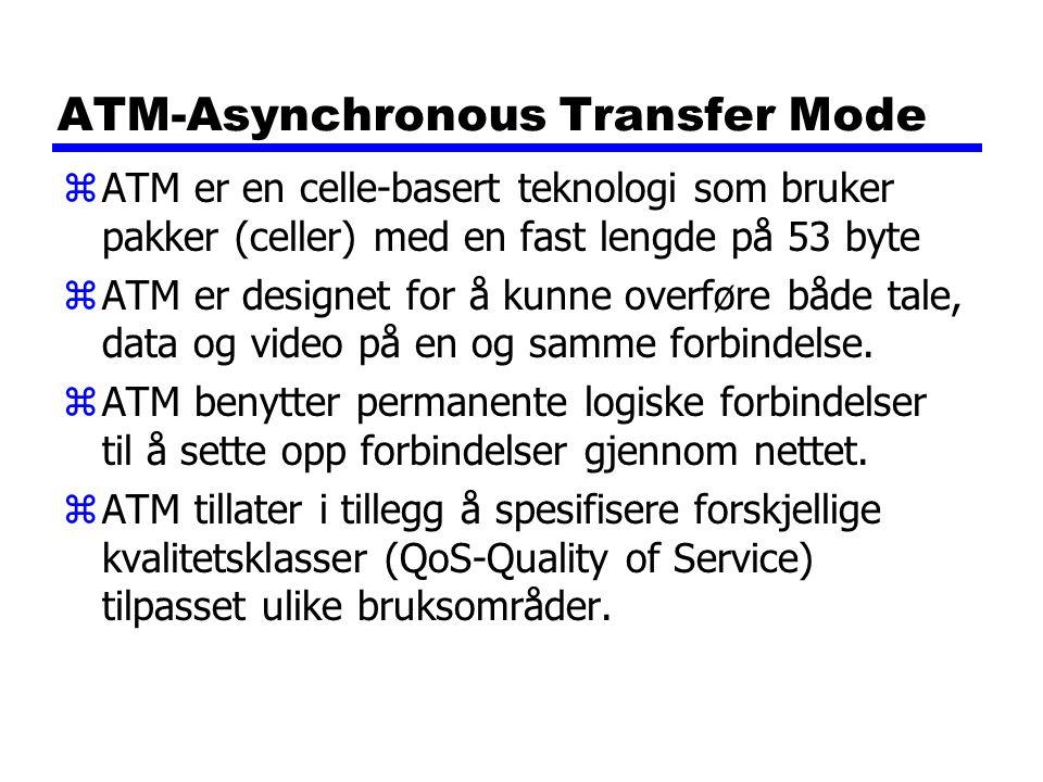 ATM-Asynchronous Transfer Mode zATM er en celle-basert teknologi som bruker pakker (celler) med en fast lengde på 53 byte zATM er designet for å kunne overføre både tale, data og video på en og samme forbindelse.