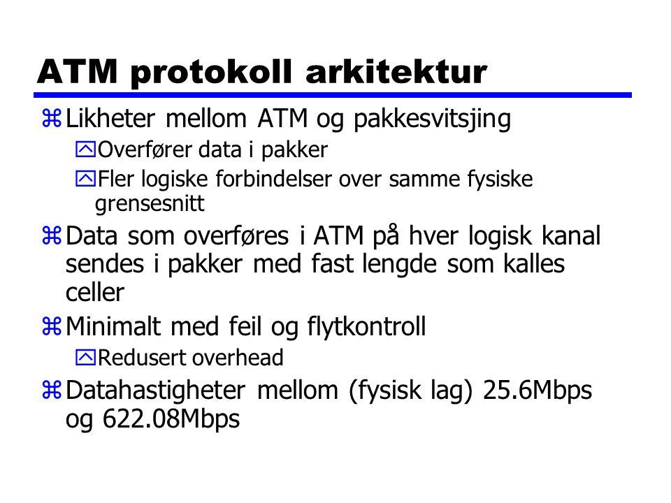 ATM protokoll arkitektur zLikheter mellom ATM og pakkesvitsjing yOverfører data i pakker yFler logiske forbindelser over samme fysiske grensesnitt zData som overføres i ATM på hver logisk kanal sendes i pakker med fast lengde som kalles celler zMinimalt med feil og flytkontroll yRedusert overhead zDatahastigheter mellom (fysisk lag) 25.6Mbps og 622.08Mbps