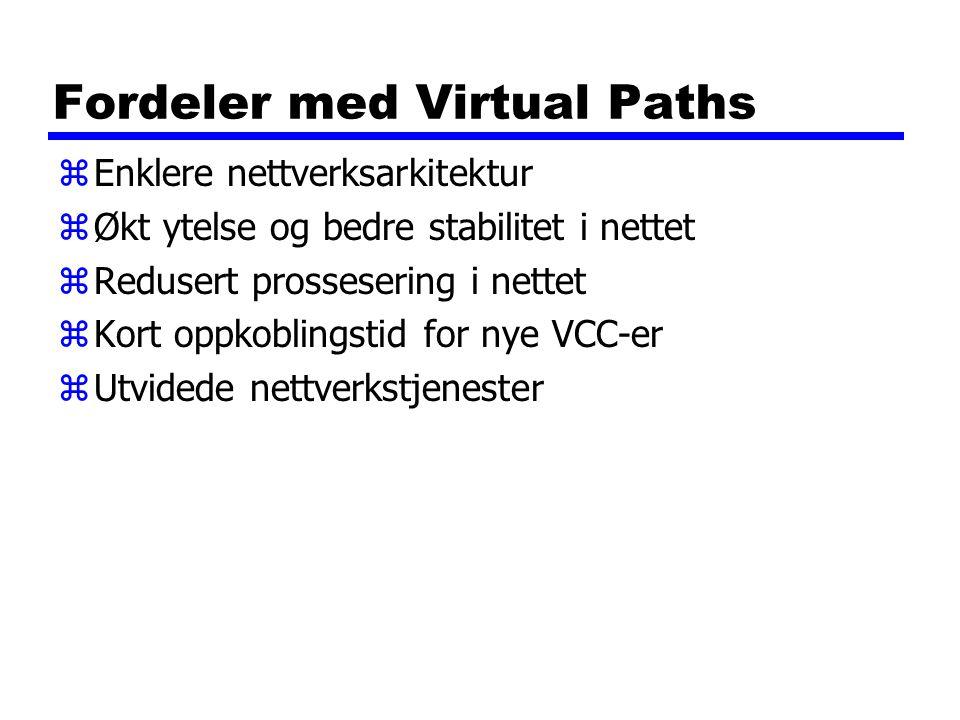 Fordeler med Virtual Paths zEnklere nettverksarkitektur zØkt ytelse og bedre stabilitet i nettet zRedusert prossesering i nettet zKort oppkoblingstid for nye VCC-er zUtvidede nettverkstjenester