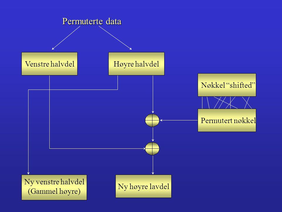 Venstre halvdelHøyre halvdel Ny venstre halvdel (Gammel høyre) Ny høyre lavdel Nøkkel shifted Permutert nøkkel Permuterte data