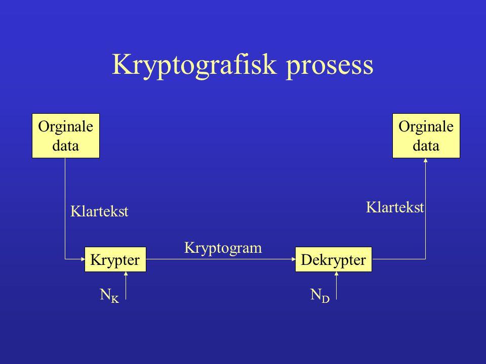 Kryptografisk prosess Orginale data KrypterDekrypter Orginale data Klartekst Kryptogram Klartekst NKNK NDND