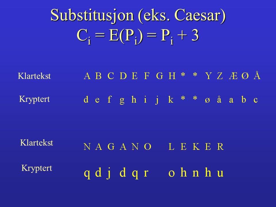 Substitusjon (eks. Caesar) C i = E(P i ) = P i + 3 Klartekst Kryptert Klartekst Kryptert