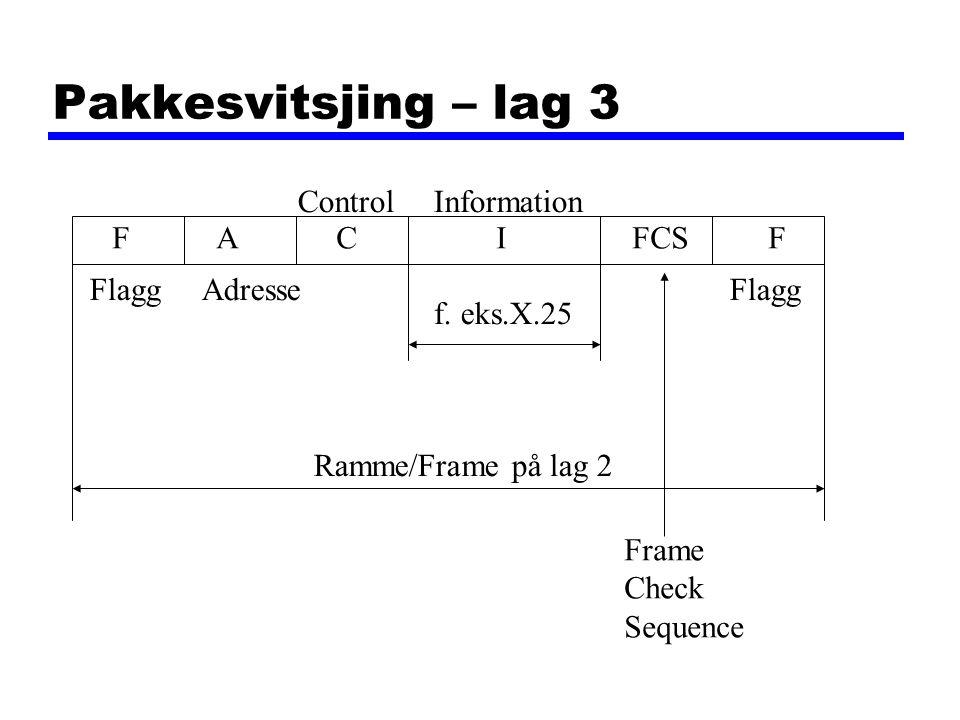 Pakkesvitsjing – lag 3 FACIFCSF Ramme/Frame på lag 2 f. eks.X.25 FlaggAdresse ControlInformation Frame Check Sequence Flagg