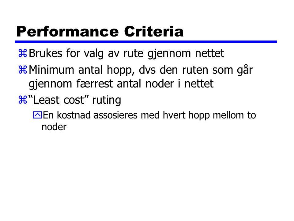 """Performance Criteria zBrukes for valg av rute gjennom nettet zMinimum antal hopp, dvs den ruten som går gjennom færrest antal noder i nettet z""""Least c"""