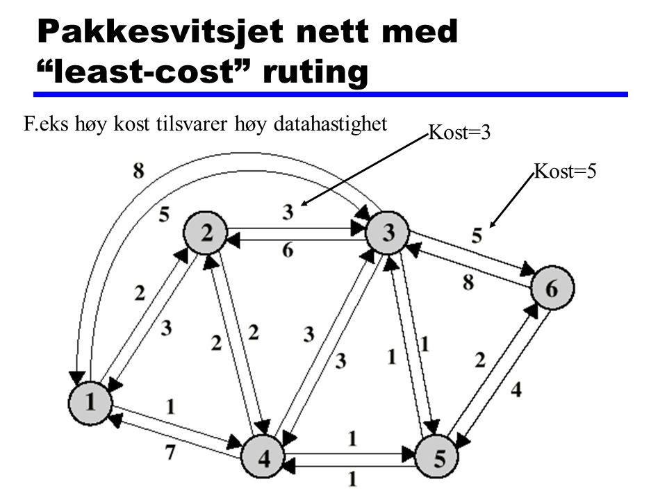 """Pakkesvitsjet nett med """"least-cost"""" ruting Kost=3 Kost=5 F.eks høy kost tilsvarer høy datahastighet"""