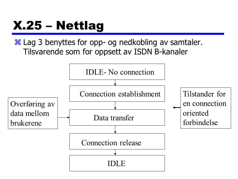 zLag 3 benyttes for opp- og nedkobling av samtaler. Tilsvarende som for oppsett av ISDN B-kanaler X.25 – Nettlag IDLE- No connection Connection establ