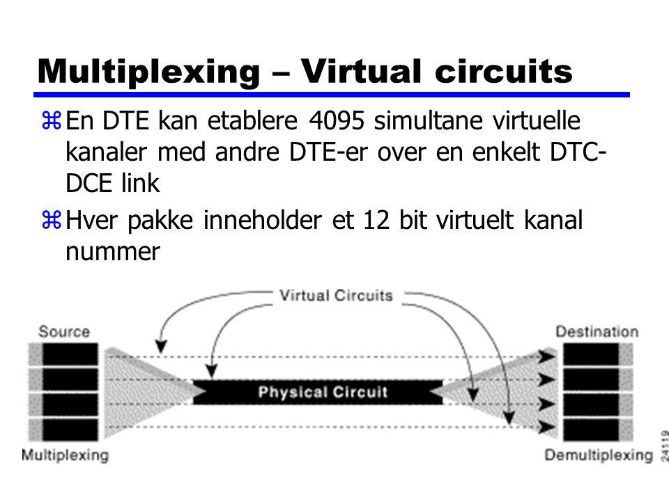 Multiplexing – Virtual circuits zEn DTE kan etablere 4095 simultane virtuelle kanaler med andre DTE-er over en enkelt DTC- DCE link zHver pakke inneho
