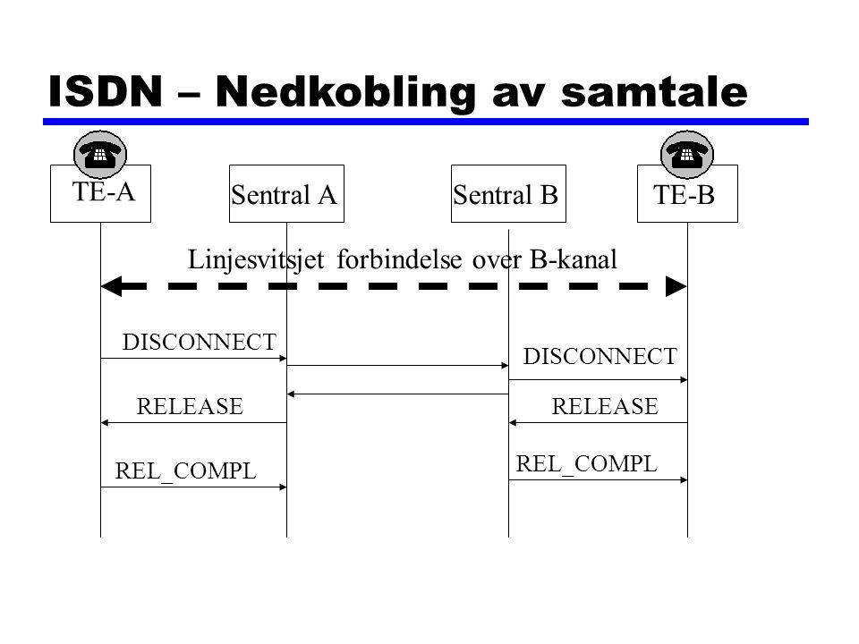 ISDN – Nedkobling av samtale TE-A TE-BSentral ASentral B Linjesvitsjet forbindelse over B-kanal DISCONNECT RELEASE REL_COMPL