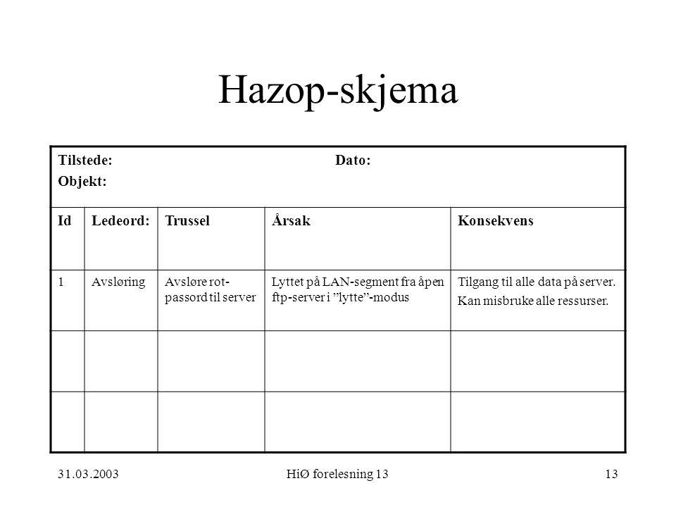 31.03.2003HiØ forelesning 1313 Hazop-skjema Tilstede: Dato: Objekt: IdLedeord:TrusselÅrsakKonsekvens 1AvsløringAvsløre rot- passord til server Lyttet