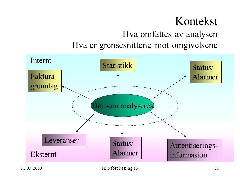 31.03.2003HiØ forelesning 1315 Eksternt Internt Kontekst Hva omfattes av analysen Hva er grensesnittene mot omgivelsene Det som analyseres Leveranser