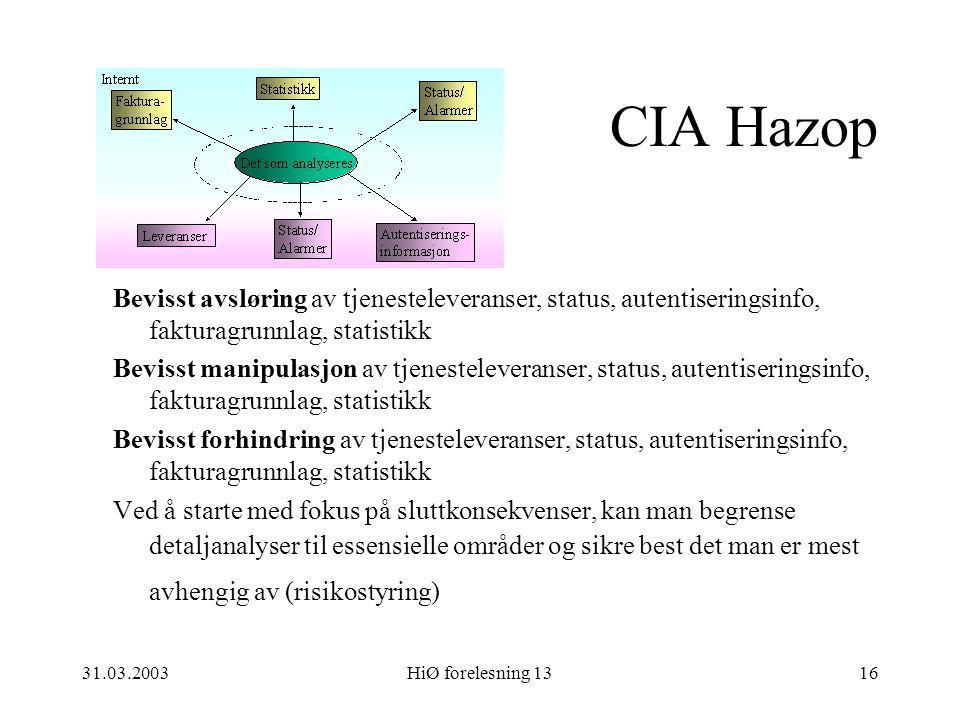31.03.2003HiØ forelesning 1316 CIA Hazop Bevisst avsløring av tjenesteleveranser, status, autentiseringsinfo, fakturagrunnlag, statistikk Bevisst mani
