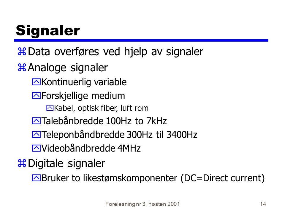 Forelesning nr 3, høsten 200114 Signaler zData overføres ved hjelp av signaler zAnaloge signaler yKontinuerlig variable yForskjellige medium yKabel, o