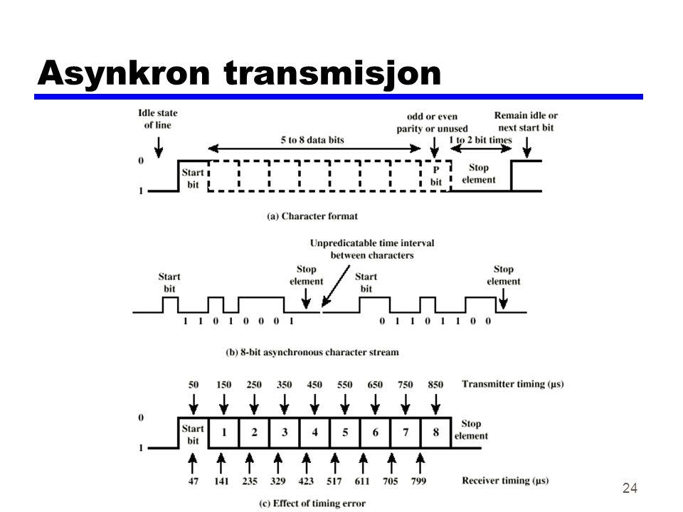 Forelesning nr 3, høsten 200124 Asynkron transmisjon