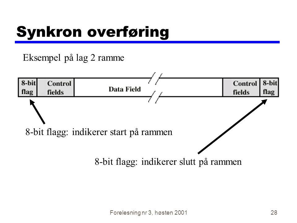 Forelesning nr 3, høsten 200128 Synkron overføring 8-bit flagg: indikerer start på rammen Eksempel på lag 2 ramme 8-bit flagg: indikerer slutt på ramm