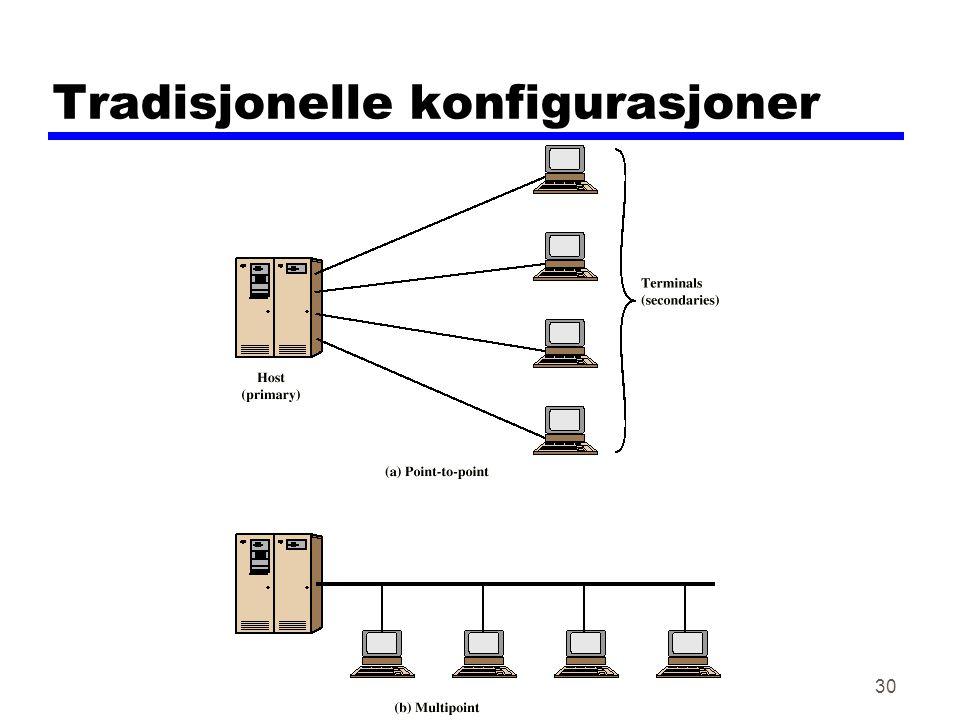 Forelesning nr 3, høsten 200130 Tradisjonelle konfigurasjoner