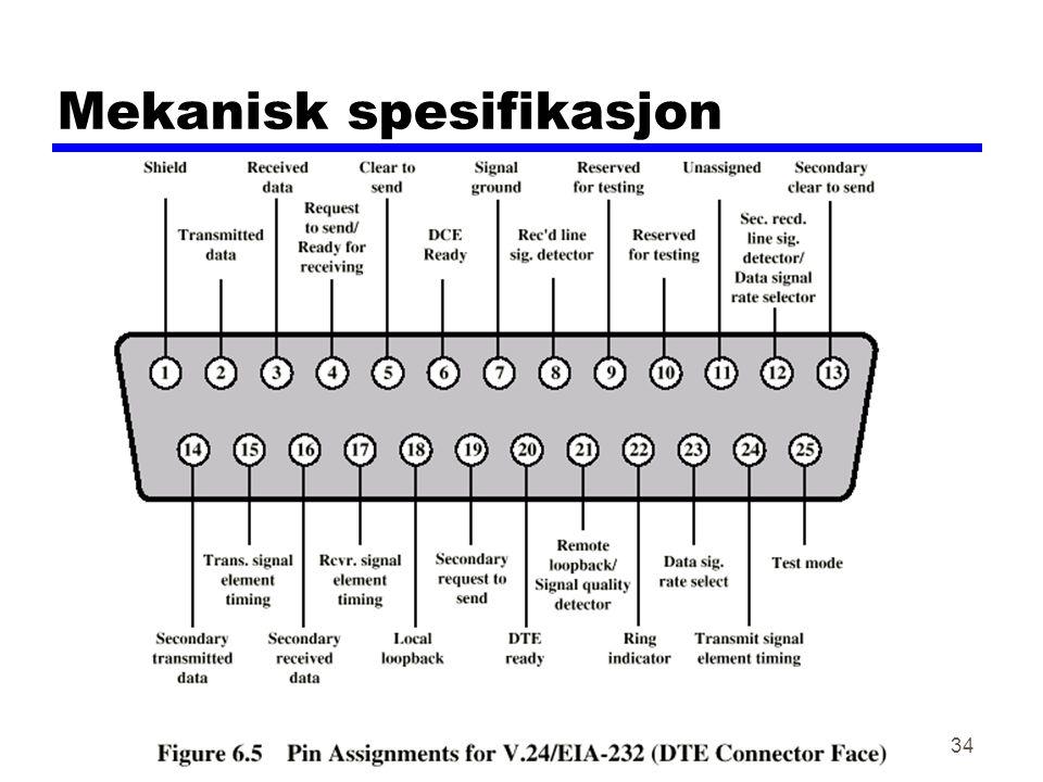 Forelesning nr 3, høsten 200134 Mekanisk spesifikasjon