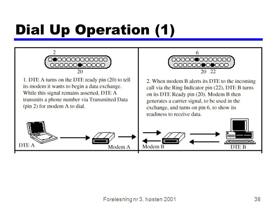 Forelesning nr 3, høsten 200138 Dial Up Operation (1)