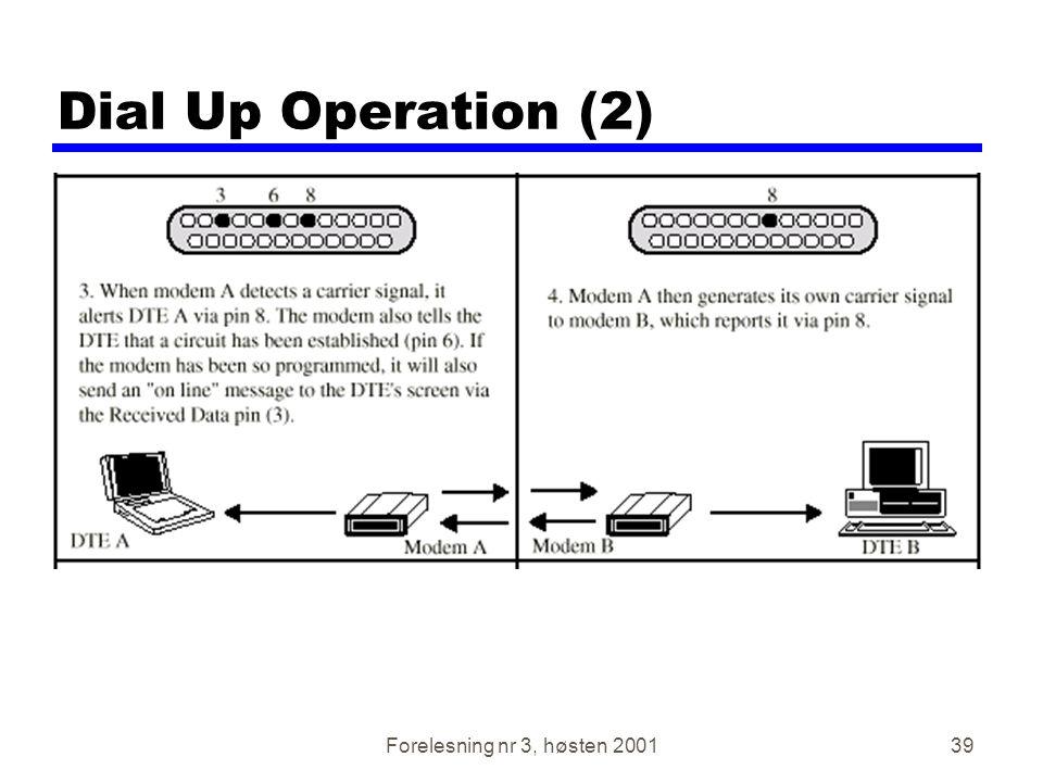 Forelesning nr 3, høsten 200139 Dial Up Operation (2)