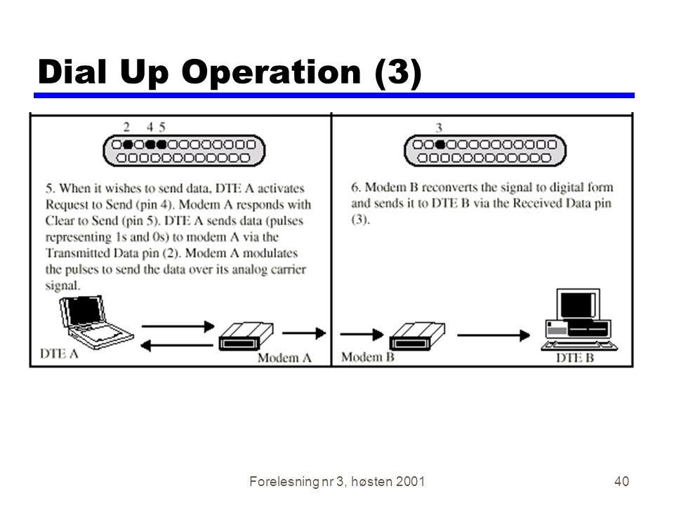 Forelesning nr 3, høsten 200140 Dial Up Operation (3)