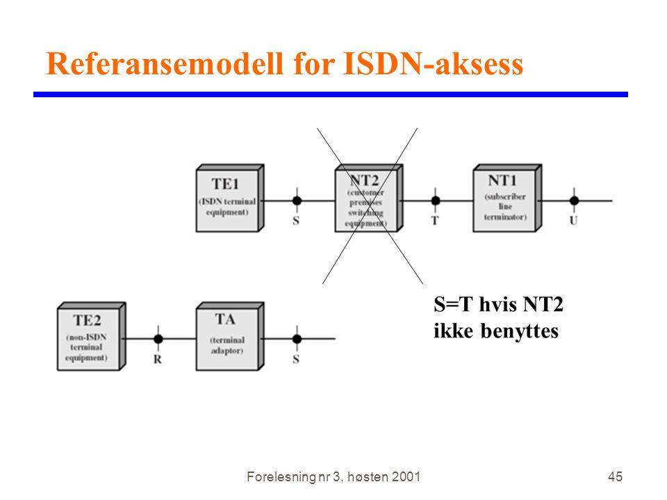 Forelesning nr 3, høsten 200145 Referansemodell for ISDN-aksess S=T hvis NT2 ikke benyttes