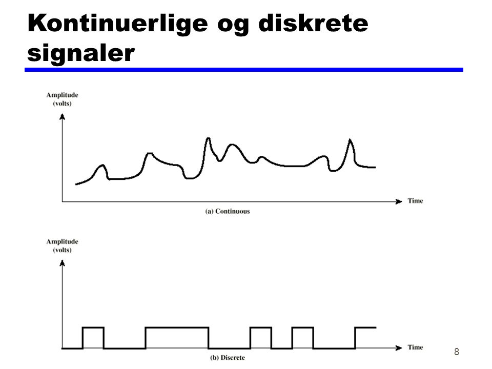 Forelesning nr 3, høsten 20018 Kontinuerlige og diskrete signaler