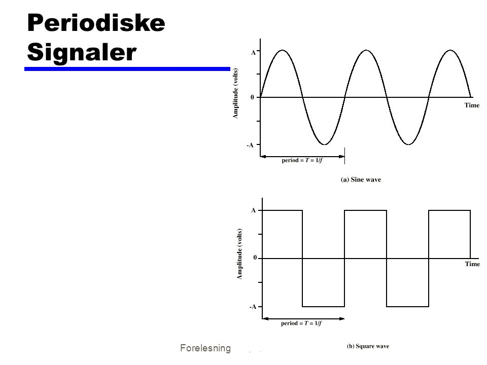 Forelesning nr 3, høsten 20019 Periodiske Signaler