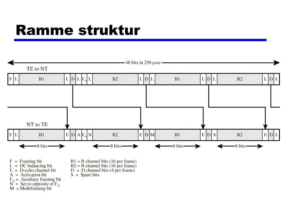Ramme struktur
