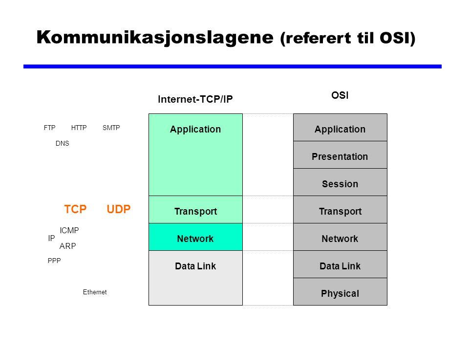 Kommunikasjonslagene (referert til OSI) ApplicationPresentationSession Ethernet IP ARP ICMP TCPUDP NetworkTransportData LinkPhysicalApplicationTransportNetworkData Link PPP FTPHTTP DNS OSI Internet-TCP/IP SMTP