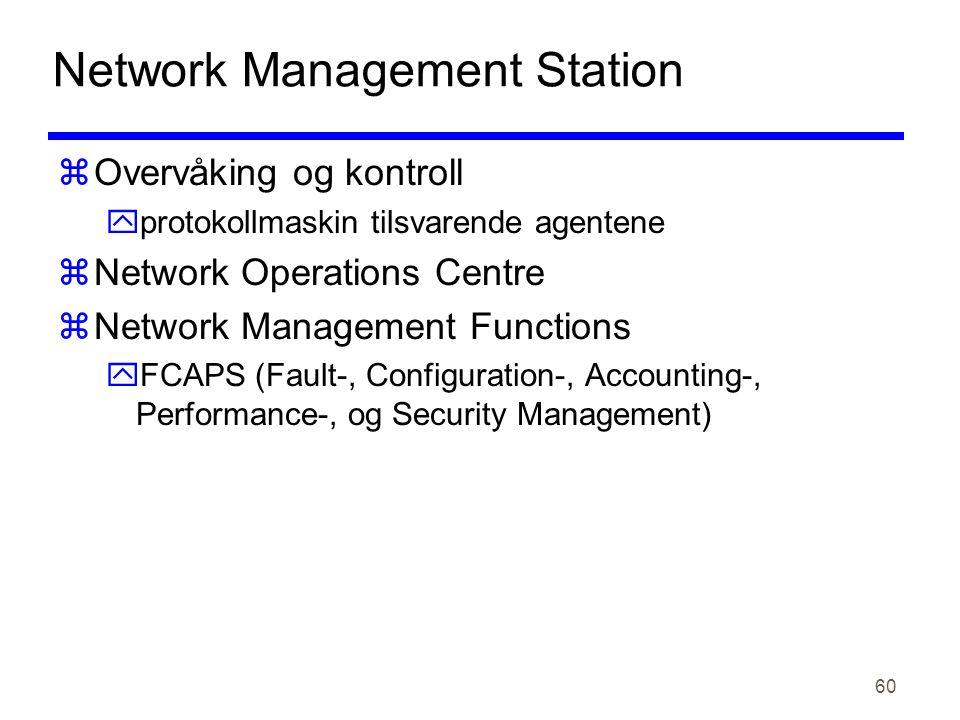 60 Network Management Station  Overvåking og kontroll  protokollmaskin tilsvarende agentene  Network Operations Centre  Network Management Functions  FCAPS (Fault-, Configuration-, Accounting-, Performance-, og Security Management)