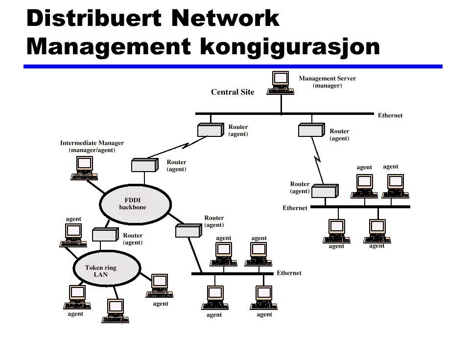 Distribuert Network Management kongigurasjon
