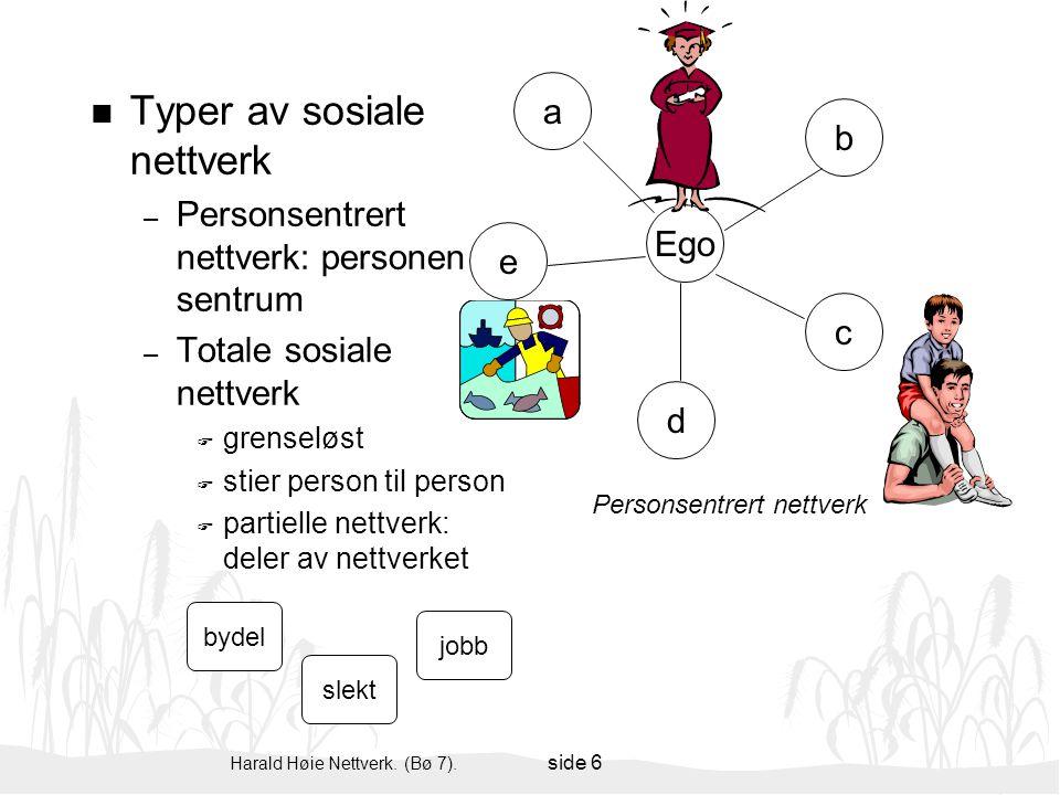 Harald Høie Nettverk. (Bø 7). side 6 n Typer av sosiale nettverk – Personsentrert nettverk: personen er sentrum – Totale sosiale nettverk F grenseløst