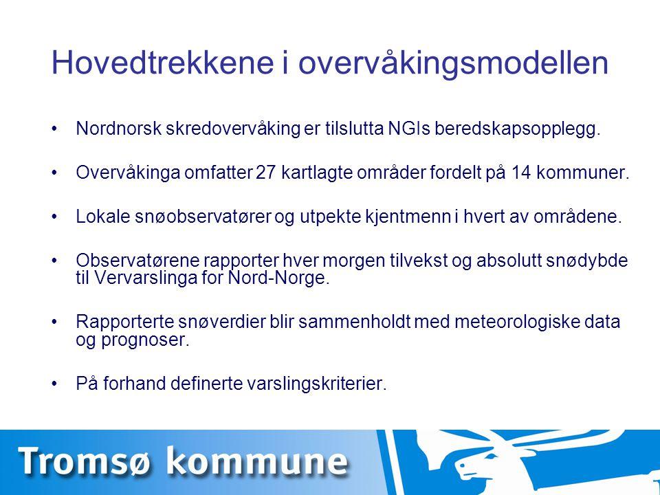 Hovedtrekkene i overvåkingsmodellen Nordnorsk skredovervåking er tilslutta NGIs beredskapsopplegg. Overvåkinga omfatter 27 kartlagte områder fordelt p