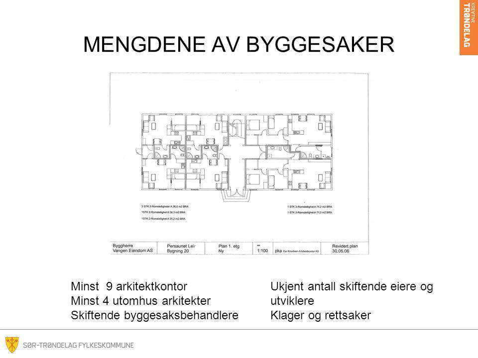 MENGDENE AV BYGGESAKER Minst 9 arkitektkontor Minst 4 utomhus arkitekter Skiftende byggesaksbehandlere Ukjent antall skiftende eiere og utviklere Klag