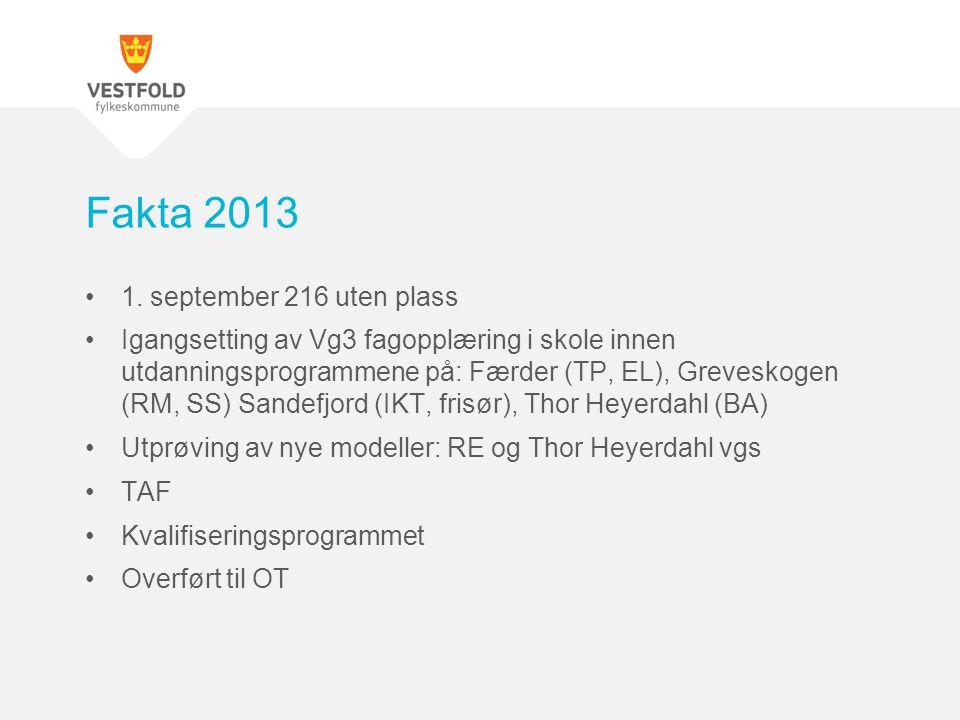 1. september 216 uten plass Igangsetting av Vg3 fagopplæring i skole innen utdanningsprogrammene på: Færder (TP, EL), Greveskogen (RM, SS) Sandefjord