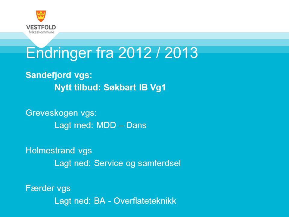 Endringer fra 2012 / 2013 Sandefjord vgs: Nytt tilbud: Søkbart IB Vg1 Greveskogen vgs: Lagt med: MDD – Dans Holmestrand vgs Lagt ned: Service og samferdsel Færder vgs Lagt ned: BA - Overflateteknikk
