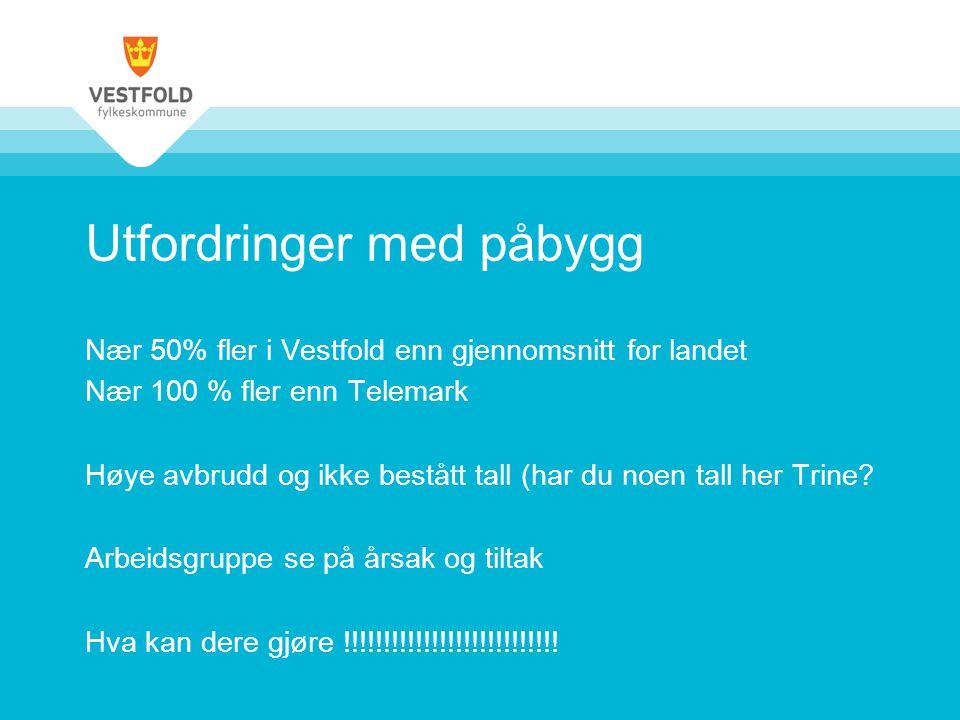 Utfordringer med påbygg Nær 50% fler i Vestfold enn gjennomsnitt for landet Nær 100 % fler enn Telemark Høye avbrudd og ikke bestått tall (har du noen