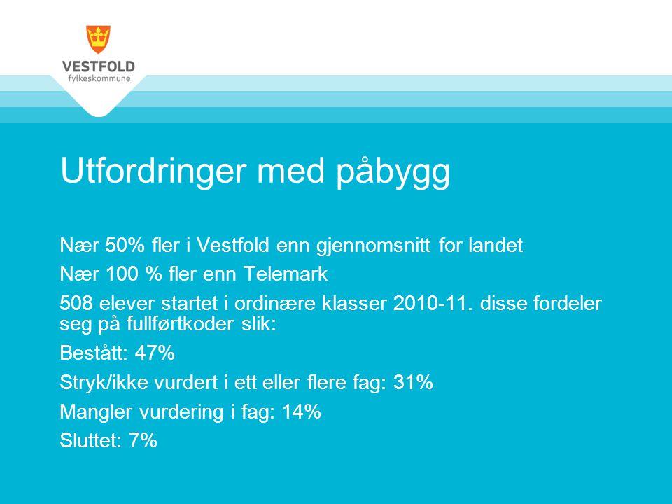 Utfordringer med påbygg Nær 50% fler i Vestfold enn gjennomsnitt for landet Nær 100 % fler enn Telemark 508 elever startet i ordinære klasser 2010-11.
