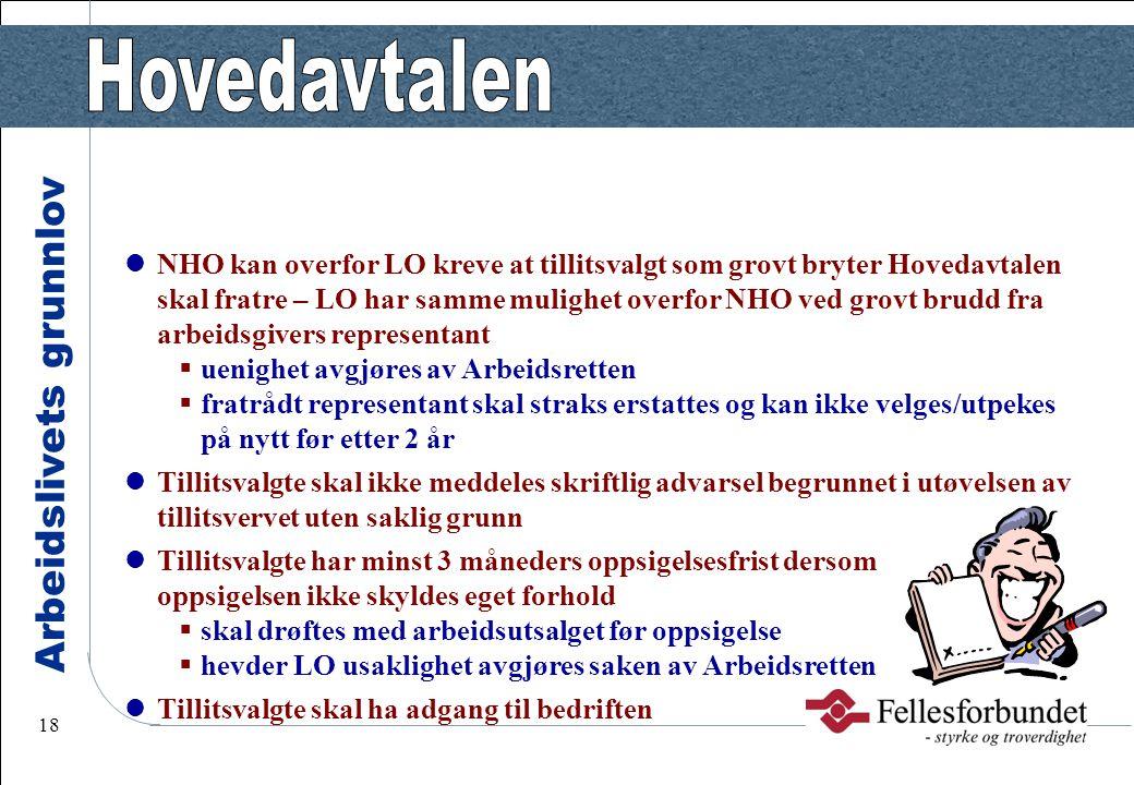 Arbeidslivets grunnlov 18 NHO kan overfor LO kreve at tillitsvalgt som grovt bryter Hovedavtalen skal fratre – LO har samme mulighet overfor NHO ved g