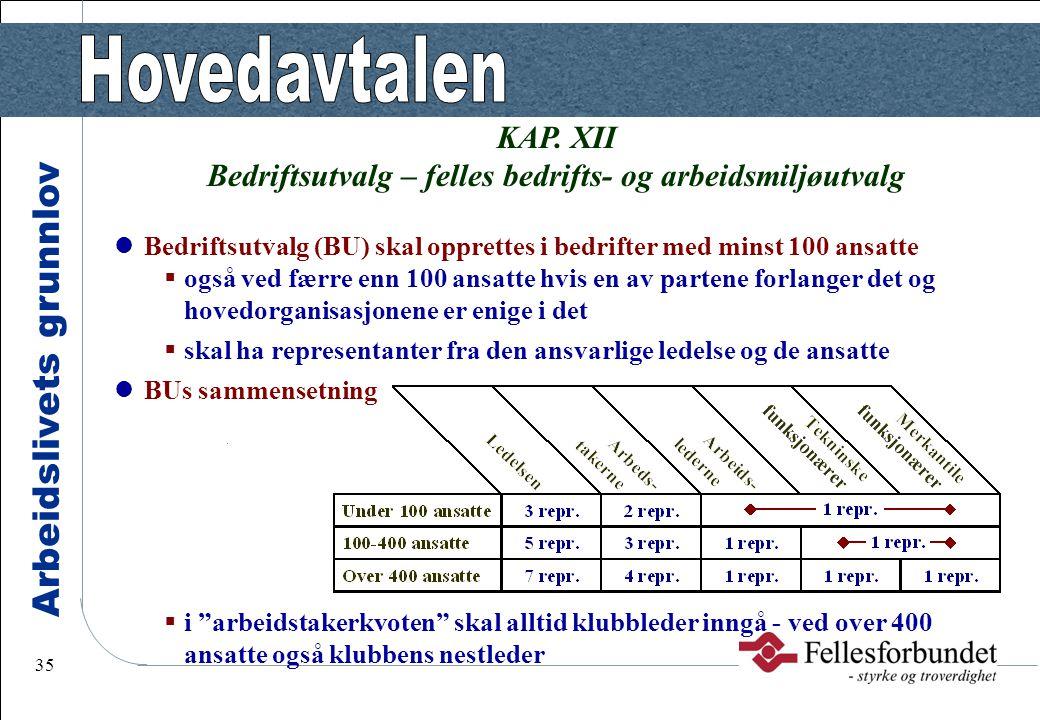 Arbeidslivets grunnlov 35 KAP. XII Bedriftsutvalg – felles bedrifts- og arbeidsmiljøutvalg Bedriftsutvalg (BU) skal opprettes i bedrifter med minst 10