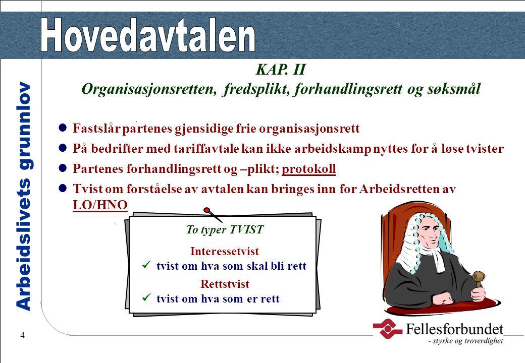 Arbeidslivets grunnlov 4 KAP. II Organisasjonsretten, fredsplikt, forhandlingsrett og søksmål Fastslår partenes gjensidige frie organisasjonsrett På b