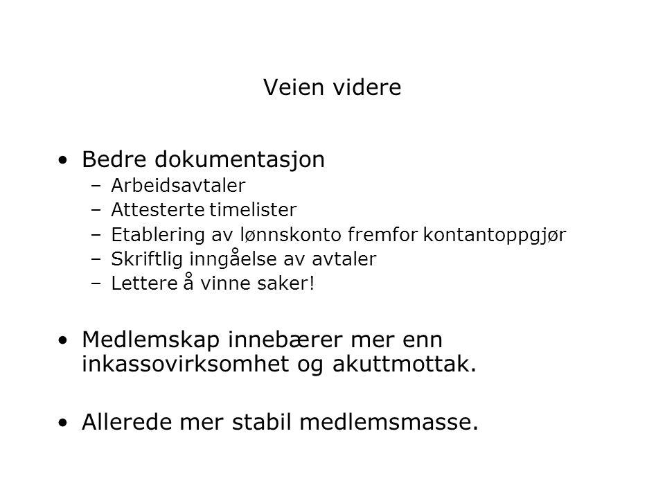 Veien videre Bedre dokumentasjon –Arbeidsavtaler –Attesterte timelister –Etablering av lønnskonto fremfor kontantoppgjør –Skriftlig inngåelse av avtal