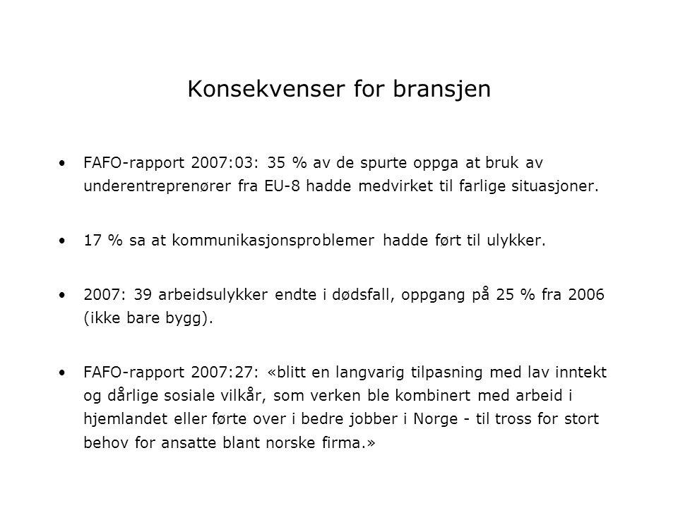 Konsekvenser for bransjen FAFO-rapport 2007:03: 35 % av de spurte oppga at bruk av underentreprenører fra EU-8 hadde medvirket til farlige situasjoner