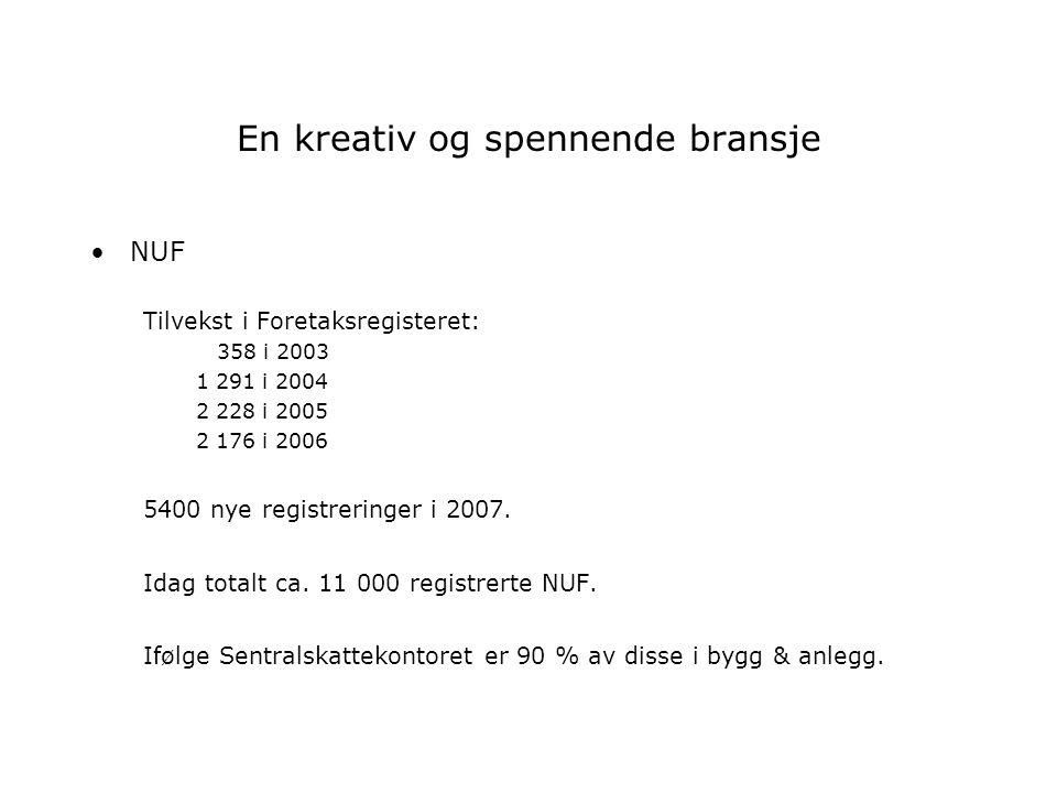 En kreativ og spennende bransje NUF Tilvekst i Foretaksregisteret: 358 i 2003 1 291 i 2004 2 228 i 2005 2 176 i 2006 5400 nye registreringer i 2007. I