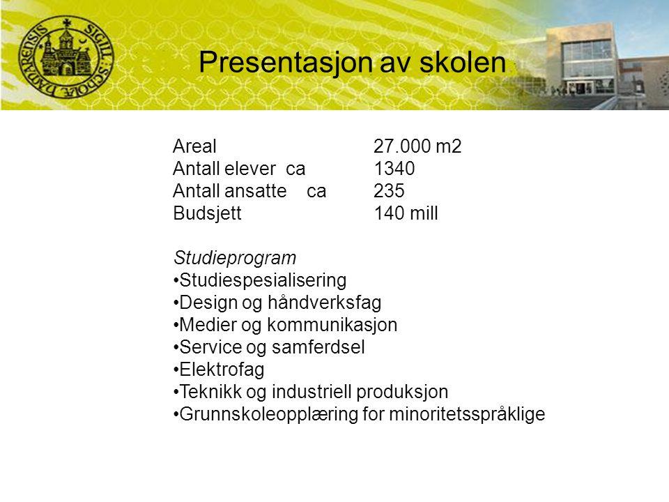 Areal 27.000 m2 Antall elever ca 1340 Antall ansatte ca 235 Budsjett140 mill Studieprogram Studiespesialisering Design og håndverksfag Medier og kommu