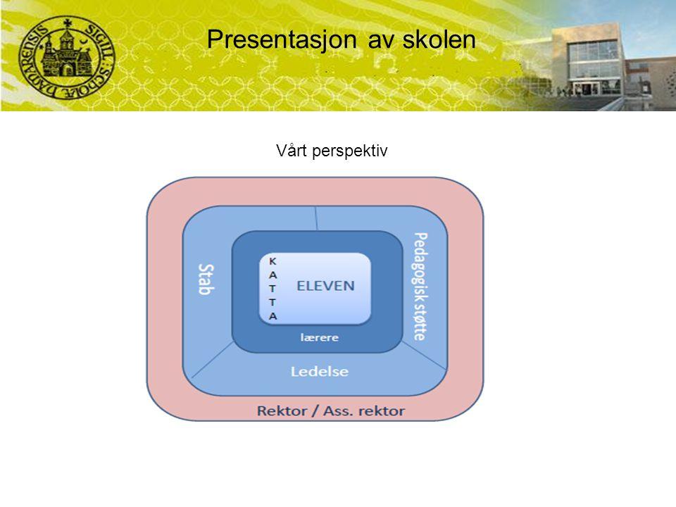Rådgivere OVE DOLVA Teknikk - og industriell produksjon (TIP).